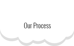 Chooserethink:Process